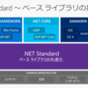 Xamarin で使う .NET Standard ライブラリ/PCL(Portable Class Library)/Shared Project について