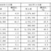 【企業分析】ITBookホールディングス(1447)