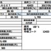 【配当】[TGT]ターゲットから配当金(2017年9月)