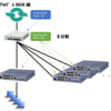 NEC UNIVERGE IX シリーズで DHCPv6-PD を再移譲する方法