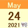 ゴールドファンドの週次検証(5/21(金)時点)
