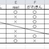 【USUMシングル】ジガルデ1on1大会【結果報告+@】