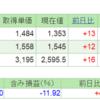 2019.4.23(火) 資産状況