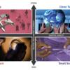 技術と国際開発の未来のためのシナリオ - ロックフェラー財団の計画書(とされるものの翻訳)