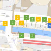 【ポケモンGO】水道橋駅にはちょっとした釣り堀が広がっているっぽい