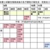 【H29司法書士試験】各予備校の合格報告会・祝賀会の日程等まとめ