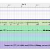 TracktionによるMIDIデータ編集 (2)