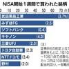 NISA始動、高配当株に資金流入