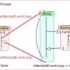 JavaFX9からPlatformに追加されるAPIについて