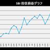 株式投資 7月第4週の成績