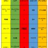 【マイクリ】ユーザーイベント『マイクリスーパービンゴ(仮)』をやりたい!(企画案)