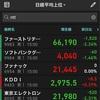 ユニクロの株価が気になる