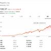 【PEP】ペプシコは高配当利回りで連続増配銘柄で、株価も上昇中|ミタゾノ