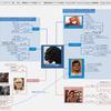 シンゴジラの「シン・解釈」(TRUE)2 庵野秀明のキャリアの総決算がここに! 一般観客の集合知&テキスト分析からシンゴジラを読み解く。