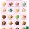 【サーティワン】12月の定番メニューをまとめてみた|サーティワンアイスクリーム