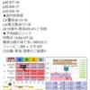 【地震予知】磁気嵐ロジックでは国内危険度は8月13~16日はL5(警戒)・17~18日はL4(要注意)!台風一過となった日本では特に日向灘・東海・関東!『首都直下地震』・『南海トラフ地震』にも要警戒!