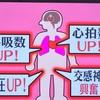 ガッテン!ストレスが軽減する呼吸法!肺ストレッチのやり方