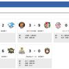 日本プロ野球、再開。