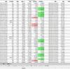 FX 令和2年5月 投資結果報告