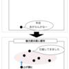 (プロが教える年収アップ戦略③)東京で消耗する価値とは?