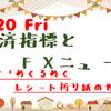【2019.9.20(金)】今日のFXニュース~経済指標や値動きなど~【FX初心者さん向けに解説】