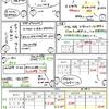 簿記きほんのき115【精算表】法人税等の処理