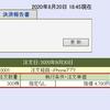 マキタ(6586)300株を早々と売却、利確は22,506円也(手数料含む)!