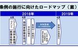 東京都がヘイトスピーチ規制条例案のパブリックコメント募集:大阪市との違いからみる問題点