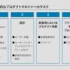 発明、ドッグフーディング、プロダクトマネジメント(増井 俊之)- PdMカンファレンス2019 1日目