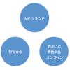 おすすめのクラウド会計ソフト どれを選ぶか問題について freee、MFクラウド(マネーフォワード)、やよいの青色申告オンライン.....全部使ってみました。