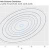 【R】3.4.2:多次元ガウス分布の学習と予測:精度が未知の場合【緑ベイズ入門のノート】