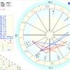 占星術の勉強、始めました