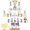 1分でわかる!日蓮宗の仏壇の配置、飾り方