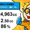 千葉県茂原市2号発電所の11月度分のチェンジコインを分配しました