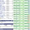 【1月25日実績】米国株の運用実績&取引詳細
