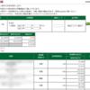 本日の株式トレード報告R2,06,05