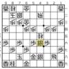 反省会(190521) ~将棋が荒れてきている~