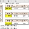 【エクセル】DSUM関数の使い方