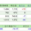 2019.5.24(金) 資産状況