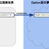【typescriptで関数型】fp-tsのOption型を使ってundefinedと戦う