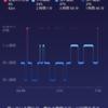 睡眠の質が改善した…か?