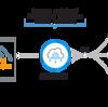 MySQL のデータをCData API Server でポチポチだけでREST API として公開する
