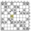 反省会(190710と190711)