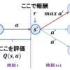 JavaでQ学習を実装 迷路の最適ルートを学習・探索