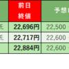 株式投資 週末振り返り:7/20週 モーサテ専門家予想結果(3勝0敗)