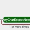 JavaScriptで正規表現(入門レベル)