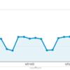 2013年5月 アクセス数の多かったエントリ トップ10