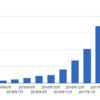【アフィリエイト9ヶ月目】2017年2月の成果報告 ー 月100万達成の振り返りと今後の目標など