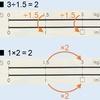 3÷1.5は1×2