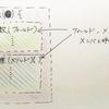 【オブジェクト指向】学び始めで簡単解説<その2:クラスとオブジェクトの違い>